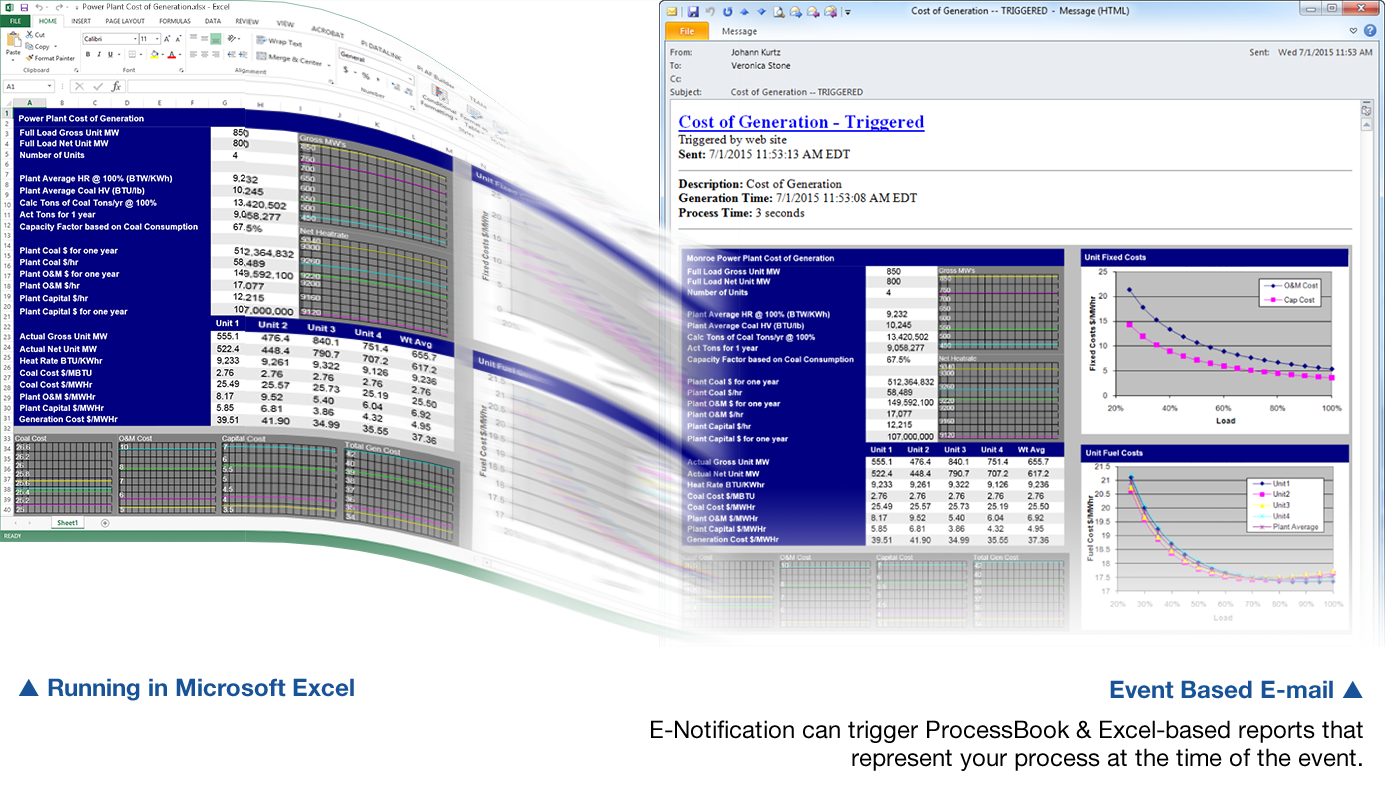 E-MS Excel example