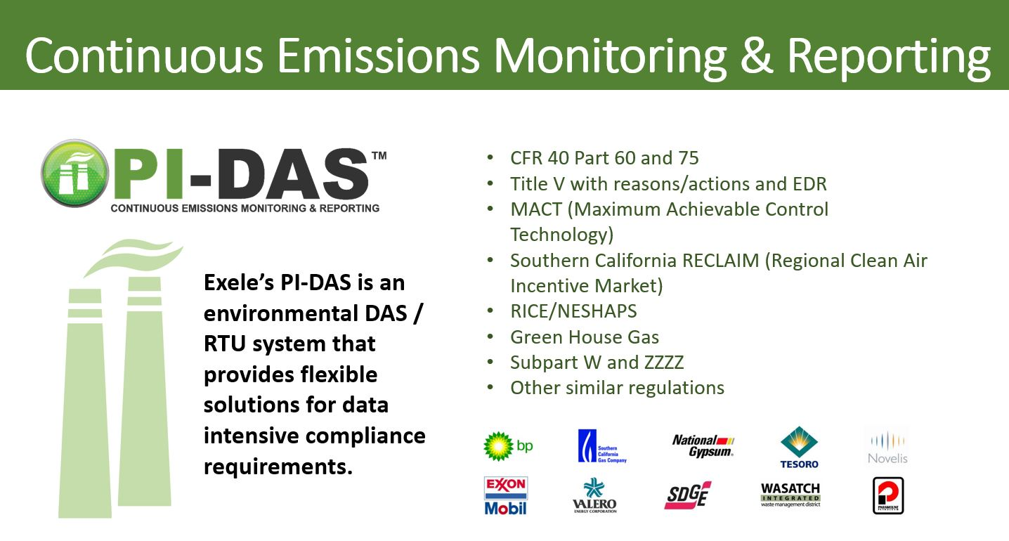 Emissions Monitor and Reporting