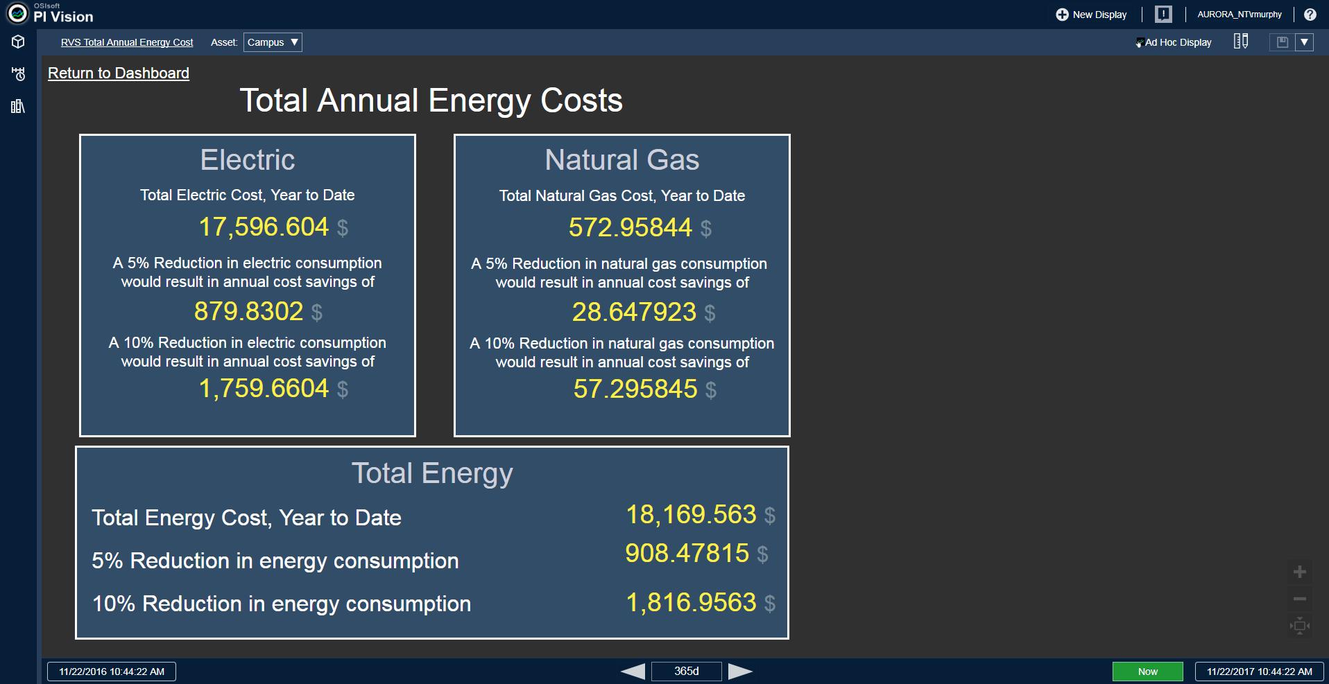 Overall Facility Utility Summary