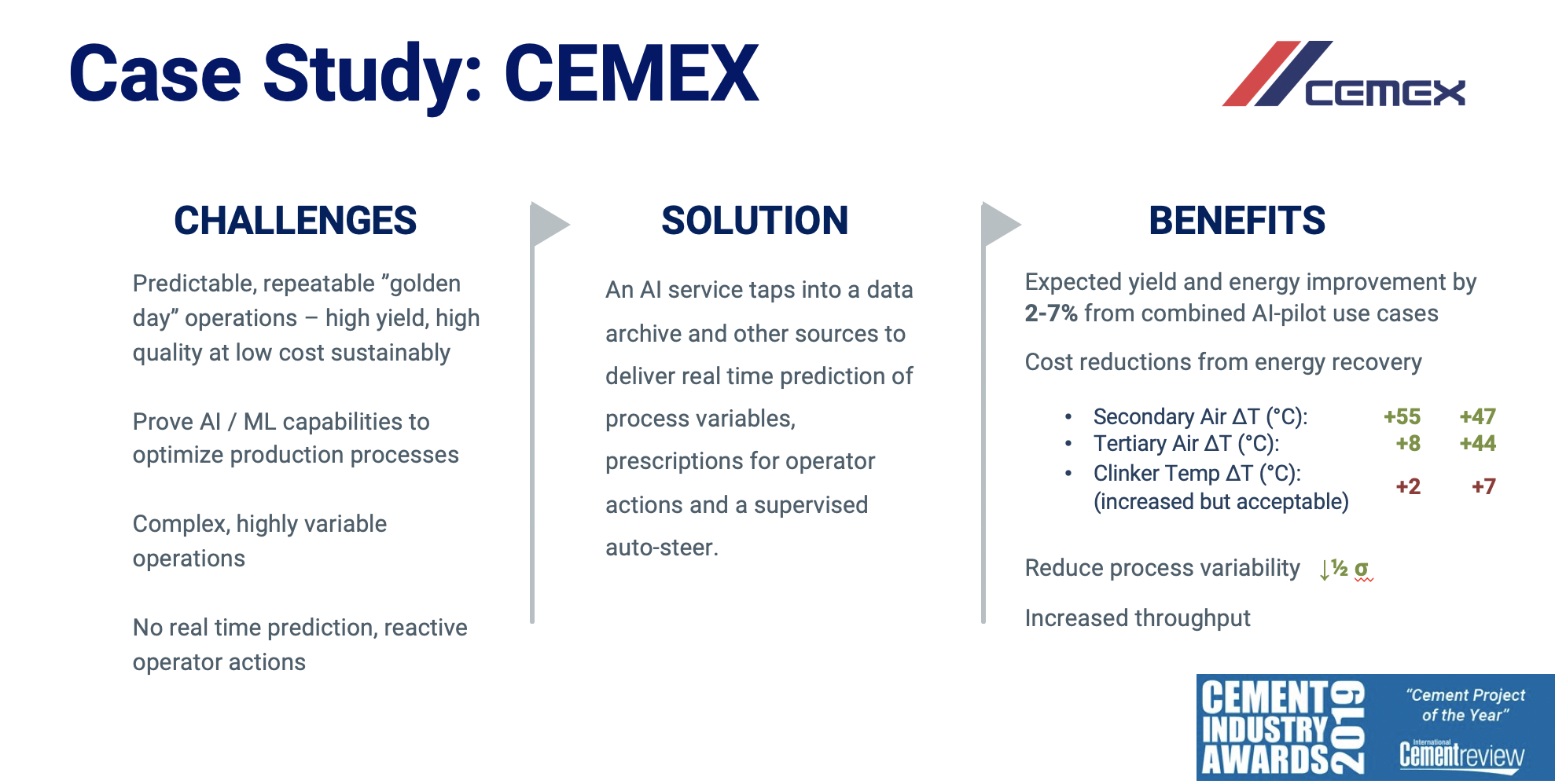 Case Study_CEMEX Results for cement operations
